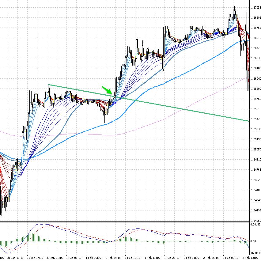 gmma-trade-example-1
