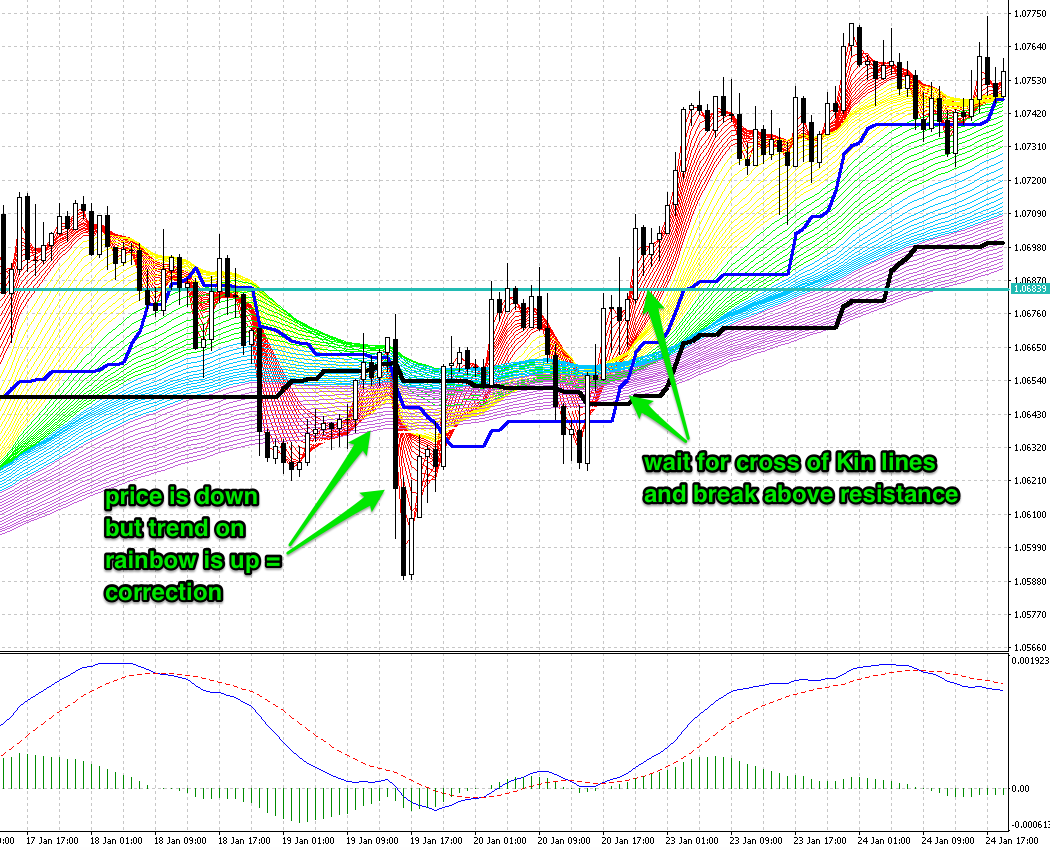 rainbow trade example 1
