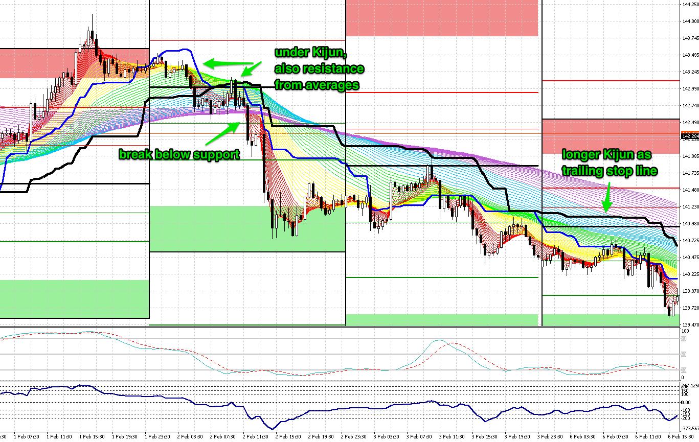 rainbow trade example2